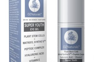 Best Eye Cream for Wrinkles Featured Image